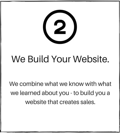 We Build Your Website