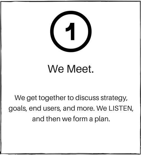 We Meet.